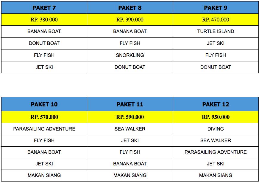 Paket Murah Water Sport Bali